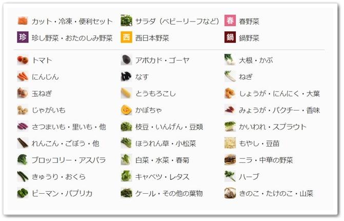 オイシックスの野菜の一覧