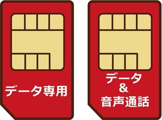 データ専用SIMと音声通話SIM