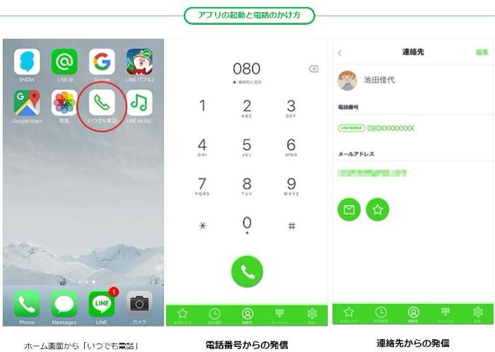アプリの起動と電話のかけ方