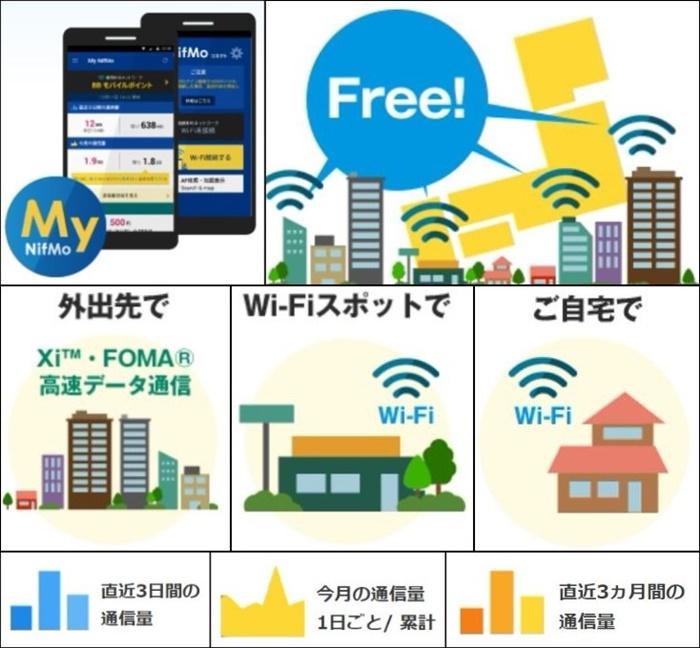 アプリ(My NifMo)