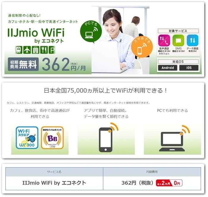 IIJmio WiFi by エコネクト