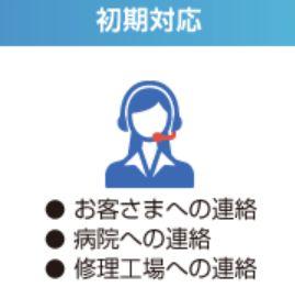 初期対応(お客様への連絡、病院への連絡、修理工場への連絡)
