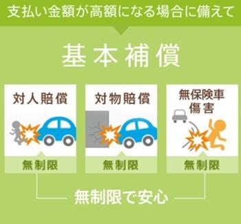 基本補償(対人賠償、対物賠償、無保険車障害が無制限)