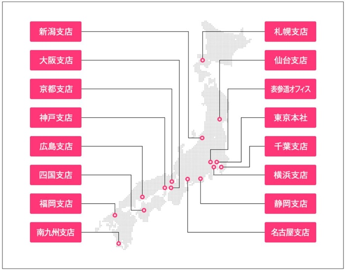 IDA拠点のマップ