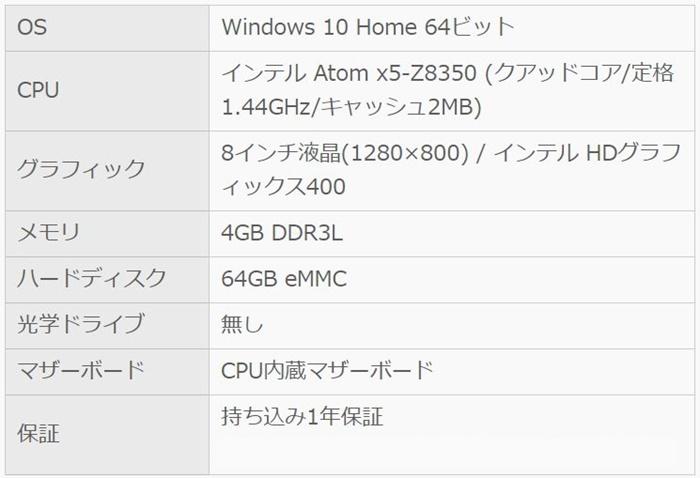 raytrektab DG-D08IWPのスペック表(OS、Windows 10 Home 64ビット。CPU、インテル Atom x5-Z8350 (クアッドコア/定格1.44GHz/キャッシュ2MB)。グラフィック、8インチ液晶(1280×800) / インテル HDグラフィックス400。メモリ、4GB DDR3L。ハードディスク、64GB eMMC。光学ドライブ、無し。マザーボード、CPU内蔵マザーボード。保証、持ち込み1年保証。)