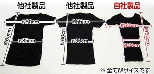 金剛筋シャツとライバル製品の比較