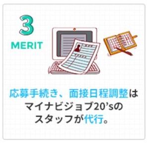 サービスのメリット3