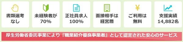 書類選考なし、未経験者70%、正社員求人100%、面接相手は経営層、無料、支援実績14,882名