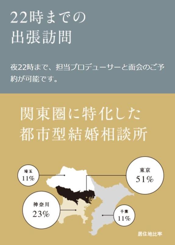 クラブ・マリッジの出張相談(関東中心)