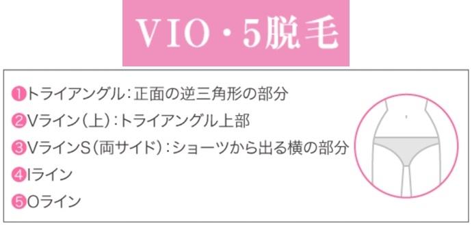 VIO・5脱毛