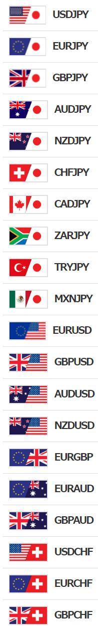 みんなのFXの通貨ペア