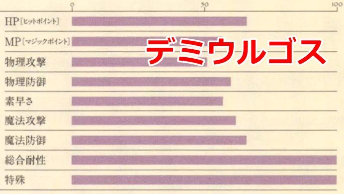 デミウルゴス能力表2