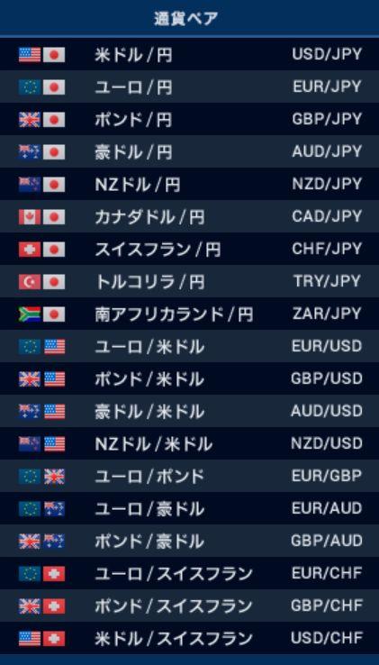 FXネオの通貨ペア