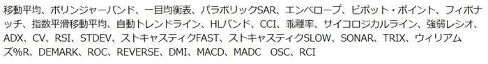 SBI-FXトレードのテクニカル分析