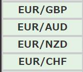 DMM FXの通貨ペア3