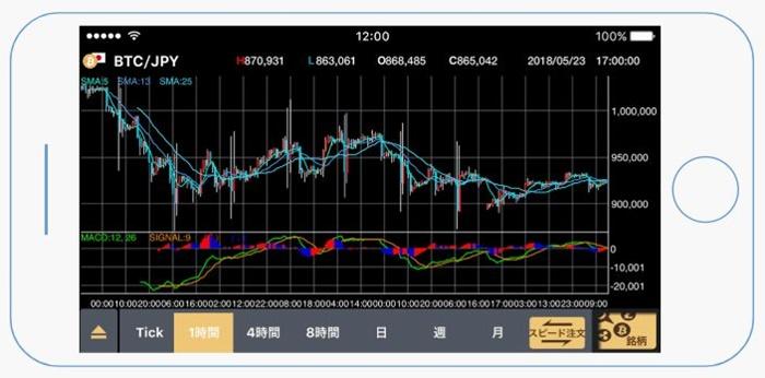 仮想通貨FX専用アプリ「ビットレ君」2