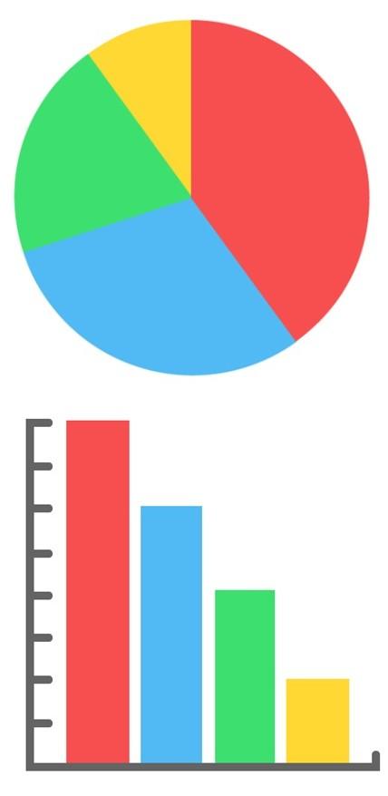 仕事関連のアンケート結果
