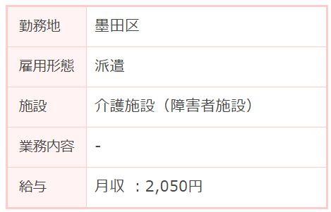 介護施設(障碍者施設)勤務。時給2,050円。