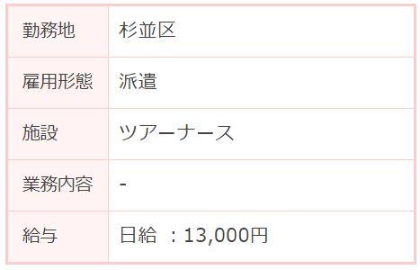 ツアーナース。日給13,000円。