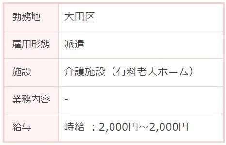 介護施設(有料老人ホーム)。時給2,000円。