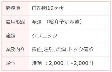クリニック勤務。採血、注射、点滴、ドック健診。時給2,000円。