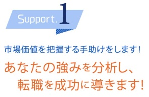 Support1 市場価値を把握する手助けをします!あなたの強みを分析し、転職を成功に導きます!