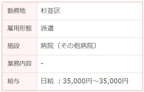 病院勤務。日給35,000円。