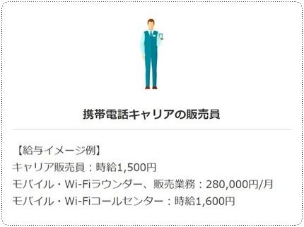 携帯電話キャリアの販売員。時給1,500円