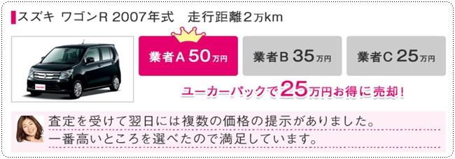 スズキ ワゴンR 2007年指揮 走行距離20,000キロ 25万円お得に売却