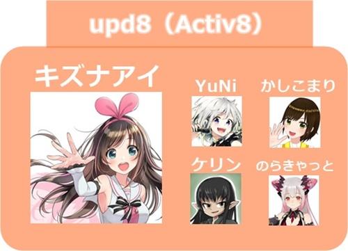 udp8(activ8)