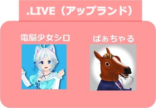 LIVE(アップランド)
